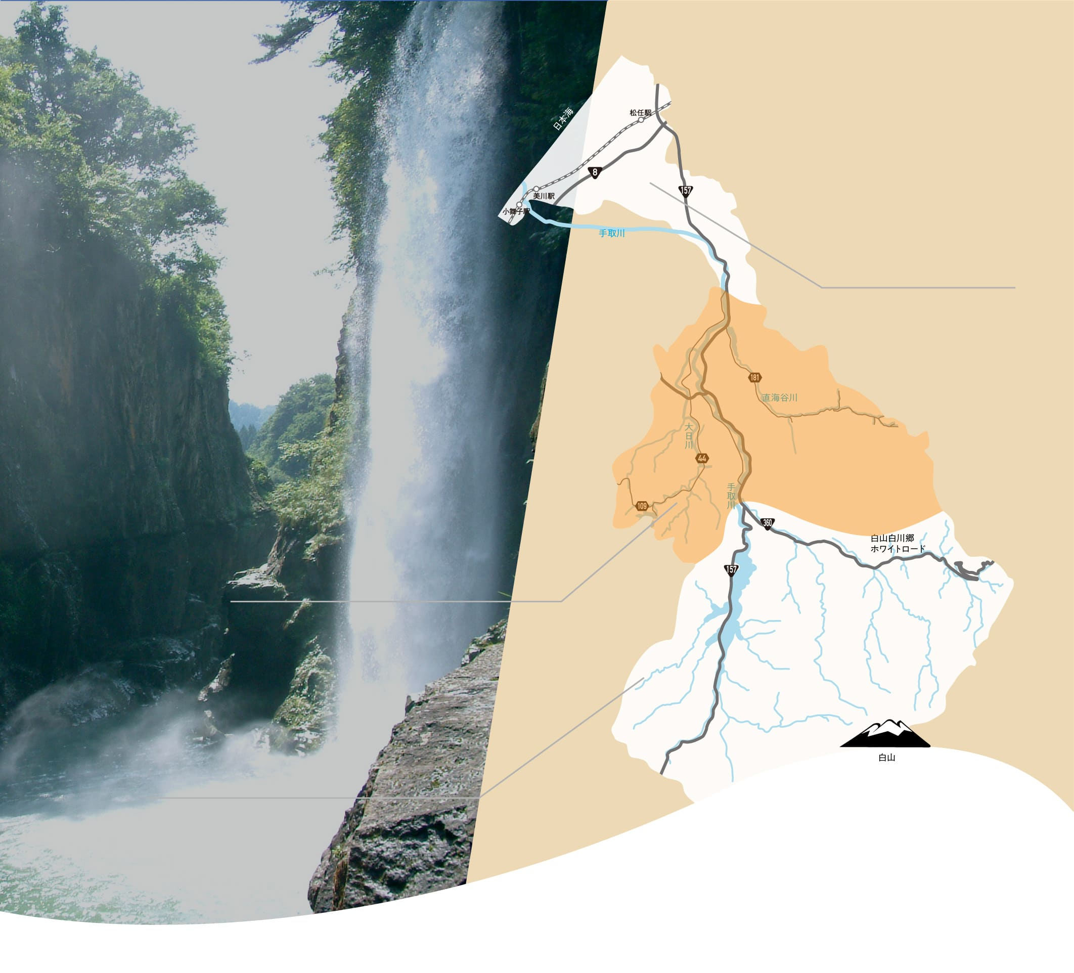 川のイメージ